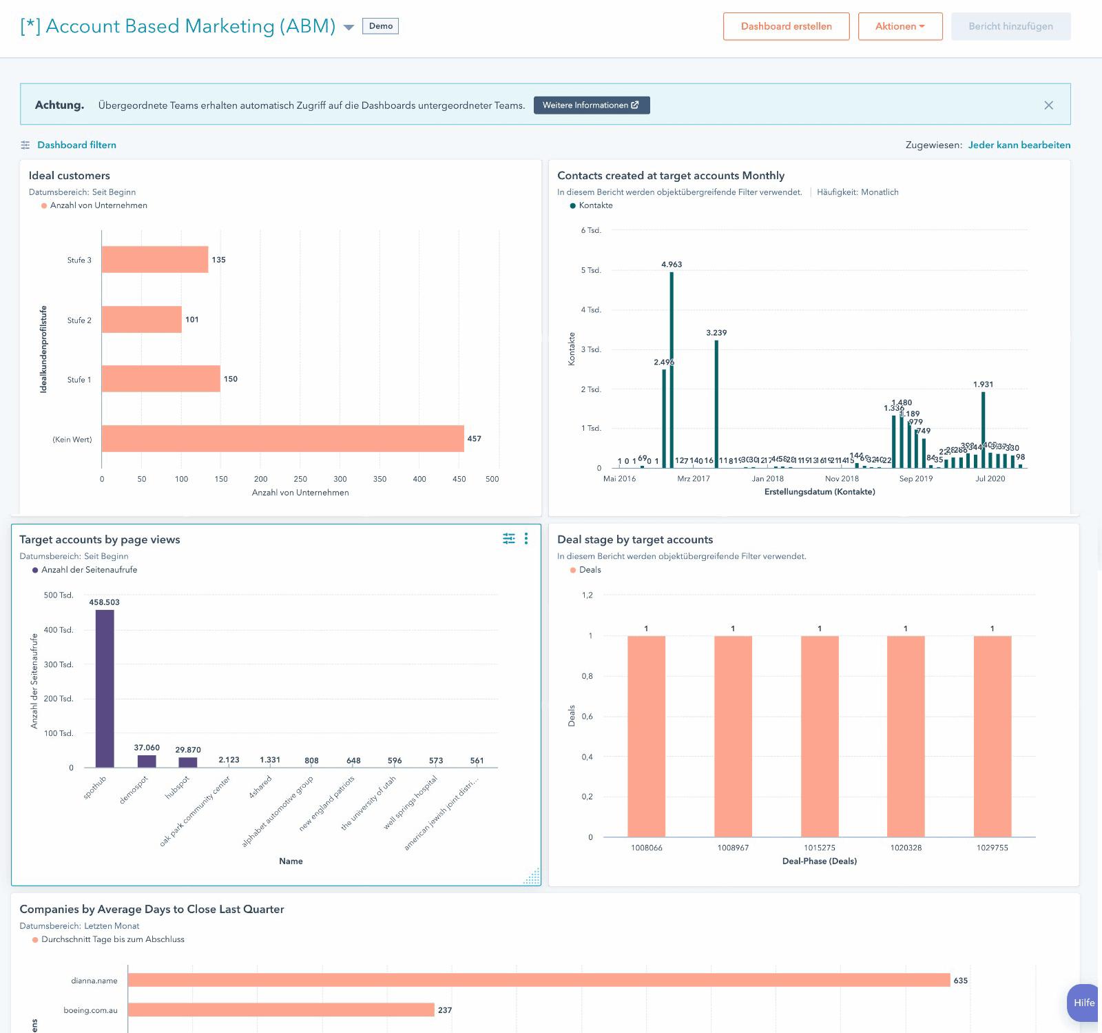 ABM-Analytics